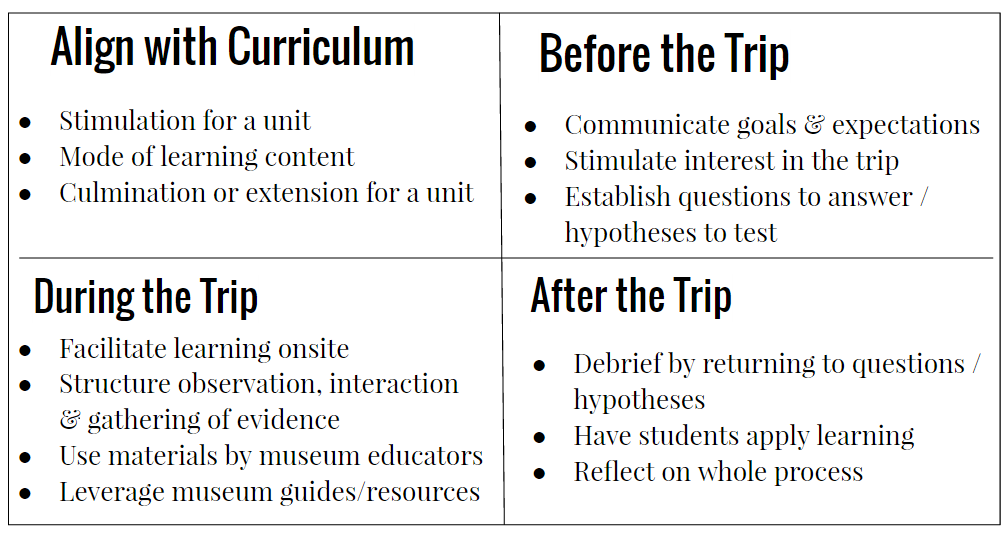 Before, During & After Field Trips: What You Can do To